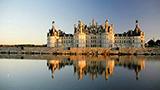 Francja - Liczba hoteli LOIRET